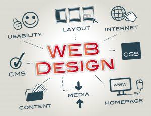 Website Tasarımı